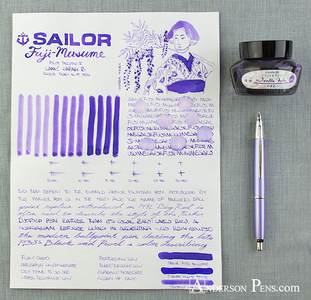 thINKthursday - Sailor Fuji-Musume