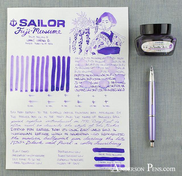 thINKthursday - Sailor Fuji-Musume