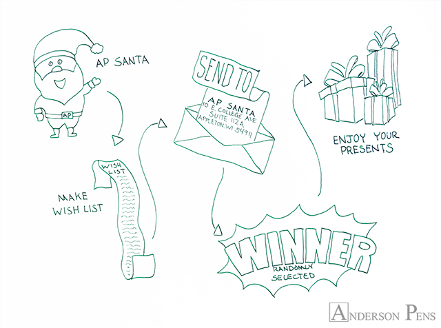 AP Santa Giveaway Instructions