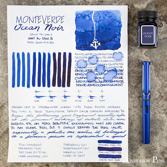 thINKthursday - Monteverde Ocean Noir