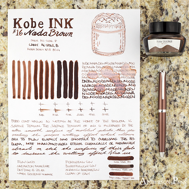 thINKthursday - KOBE # 16 Nada Brown